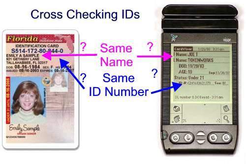 Always check that the name and ID number match what is printed on the front of the ID.